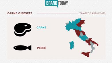 Photo of L'assalto agli e-commerce: ricerche online tra differenze regionali e paura